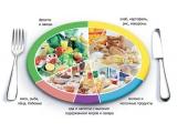 База отдыха Сосновый кРай - иконка «питание» в Верхнем Авзяне